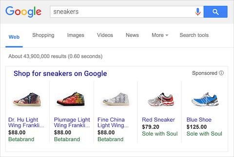 Image result for Google Shopping Ads